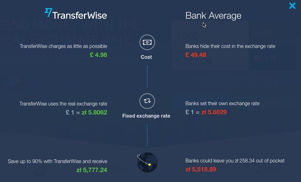 رسوم ترانسفير وايز شفافة ورخيصة = ٤.٩٨  بالمقابل رسوم البنوك العادية مخفية داخل سعر الصرف = ٤٩,٤٨